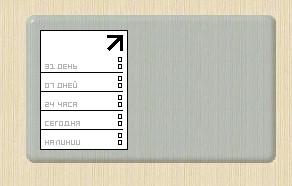 внешний вид счетчика liveinternet