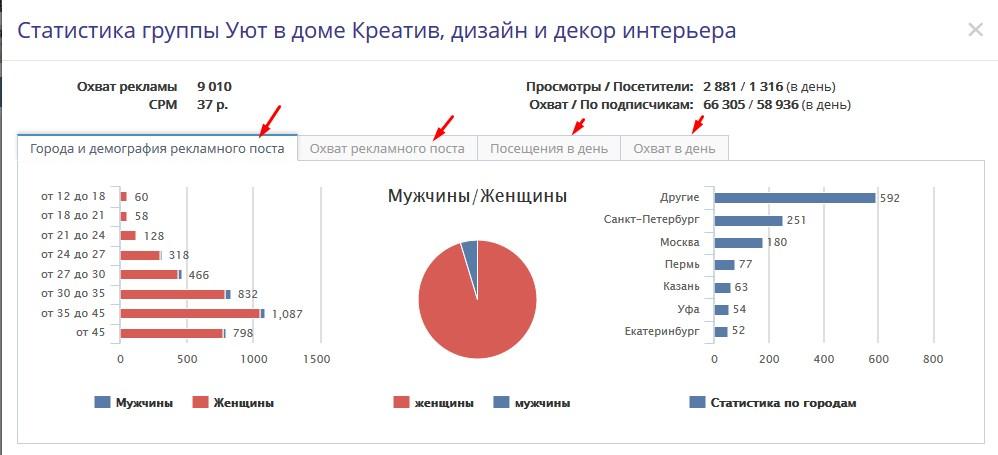 sociate-ru-effektivnaya-reklama