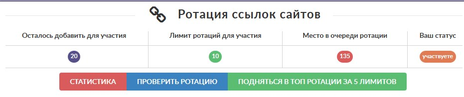 rotatsiya-ssyilok-saytov
