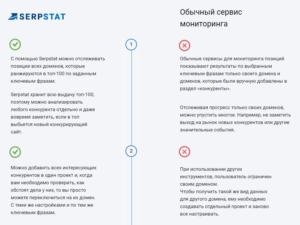 сравнение Serpstat с обычными сервисами мониторинга