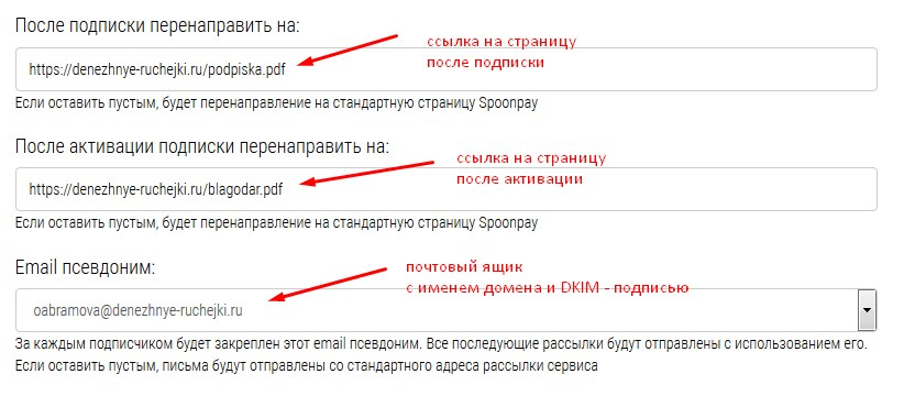 активация подписки