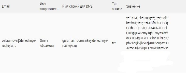 сгенерированная DNS запись на Spoonpay