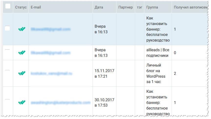 информация о подписчиках на justclick