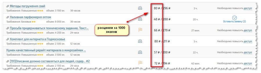 заработок на Copylancer.ru