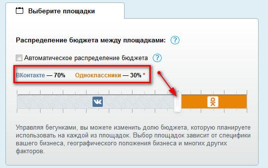 распределение рекламного бюджета между вконтакте и одноклассниками