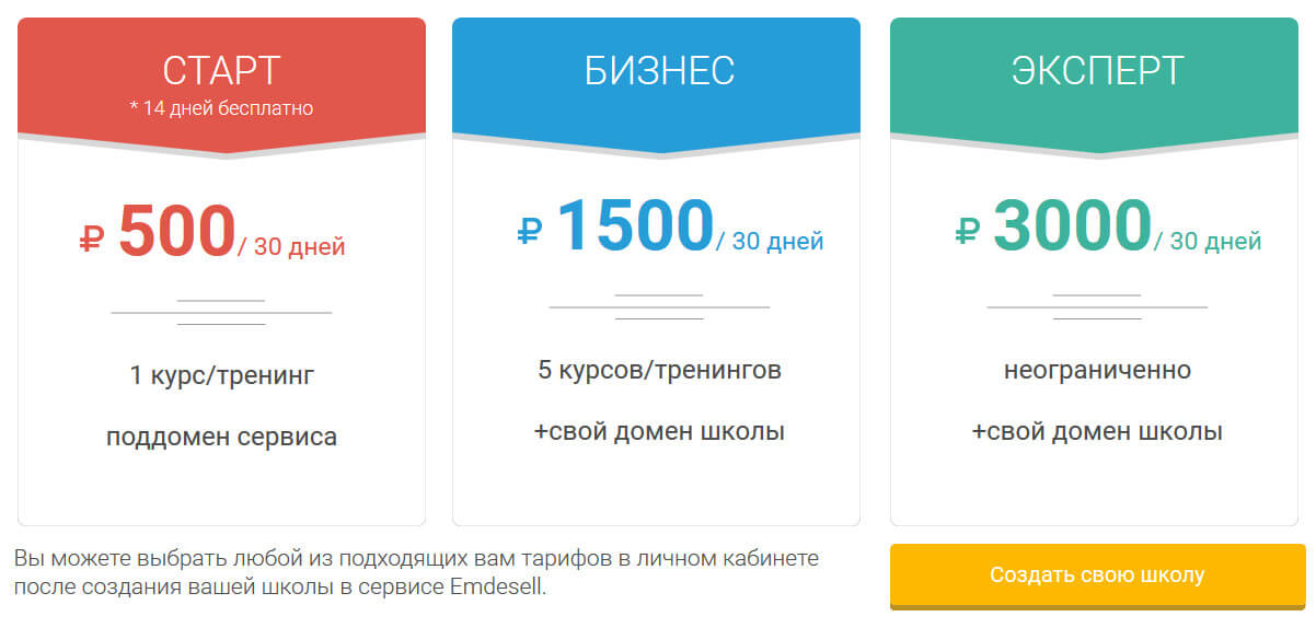 платформа для онлайн курсов