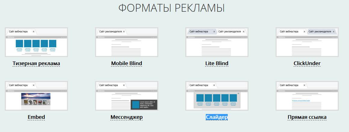 форматы рекламного блока