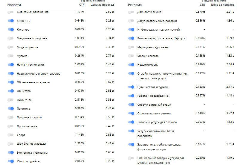 фильтр категорий рекламы