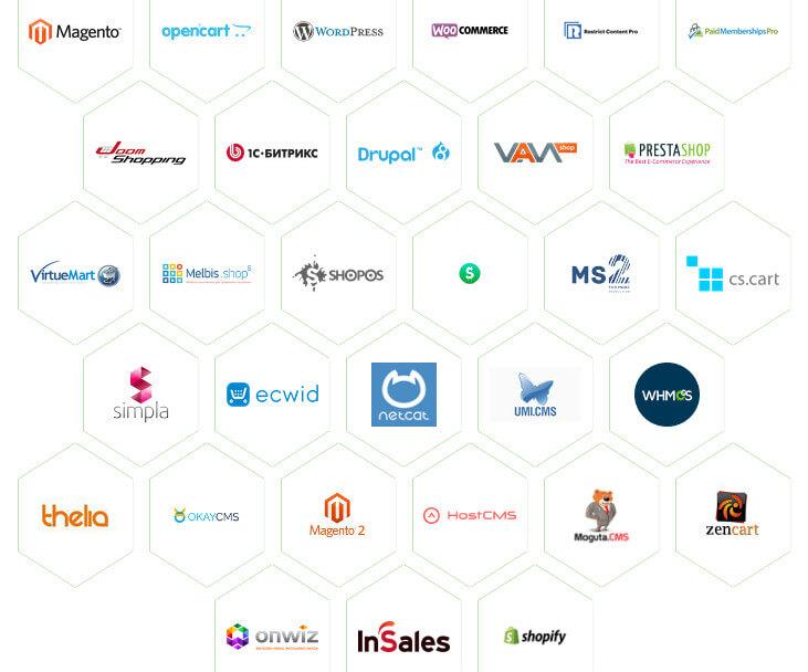 платформы онлайн магазинов Fondy.ru
