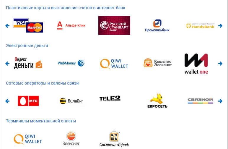 подключенные платежные системы