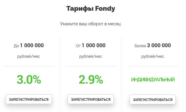 тарифы фонди