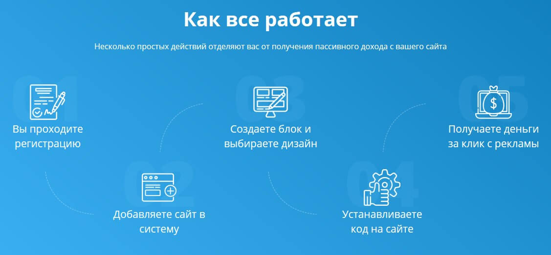 обзор партнерской программы кликтаймс