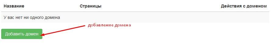 добавление доменного имени