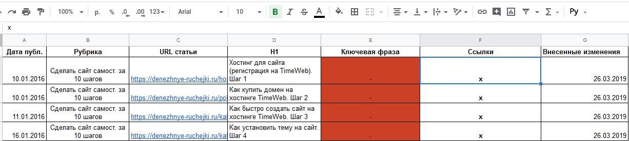 таблица учета статей