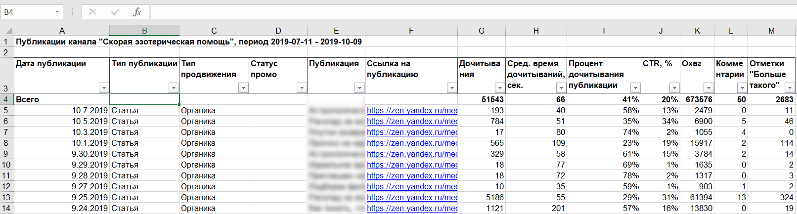 таблица отчет