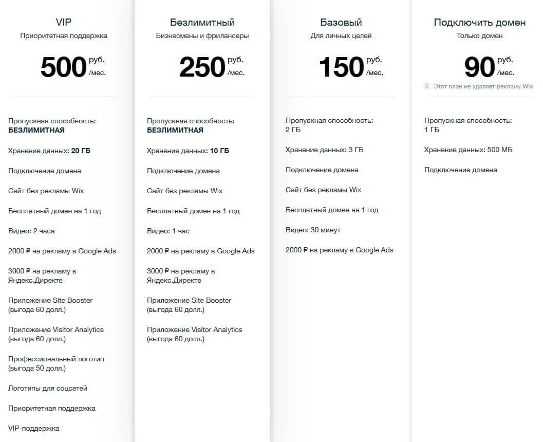 тарифы для сайтов