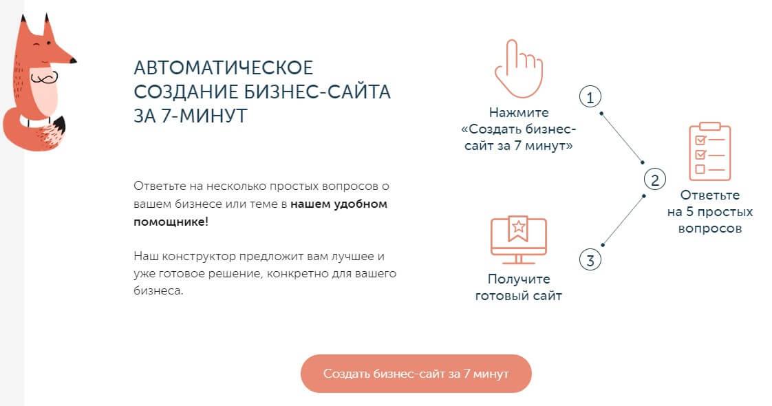 автоматическое создание бизнес сайта