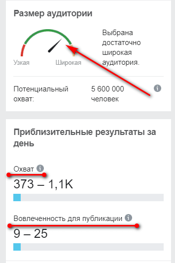 прогноз facebook