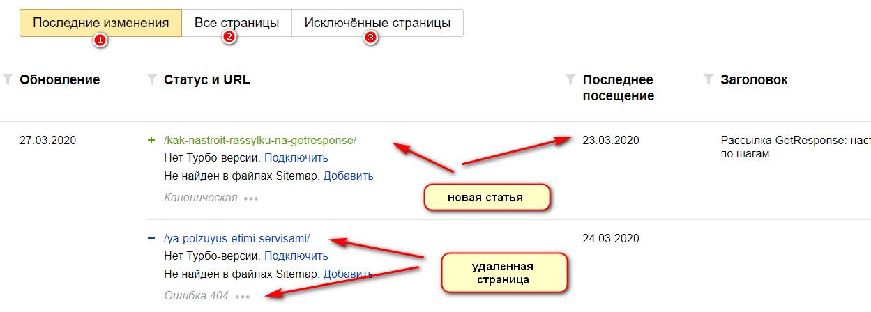 анализ страниц в поиске