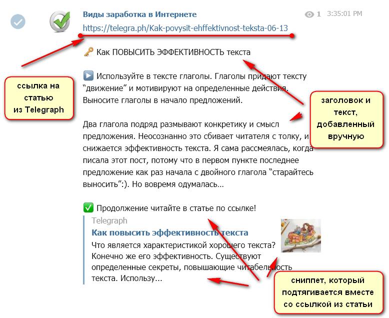 статья в Telegram в формате поста