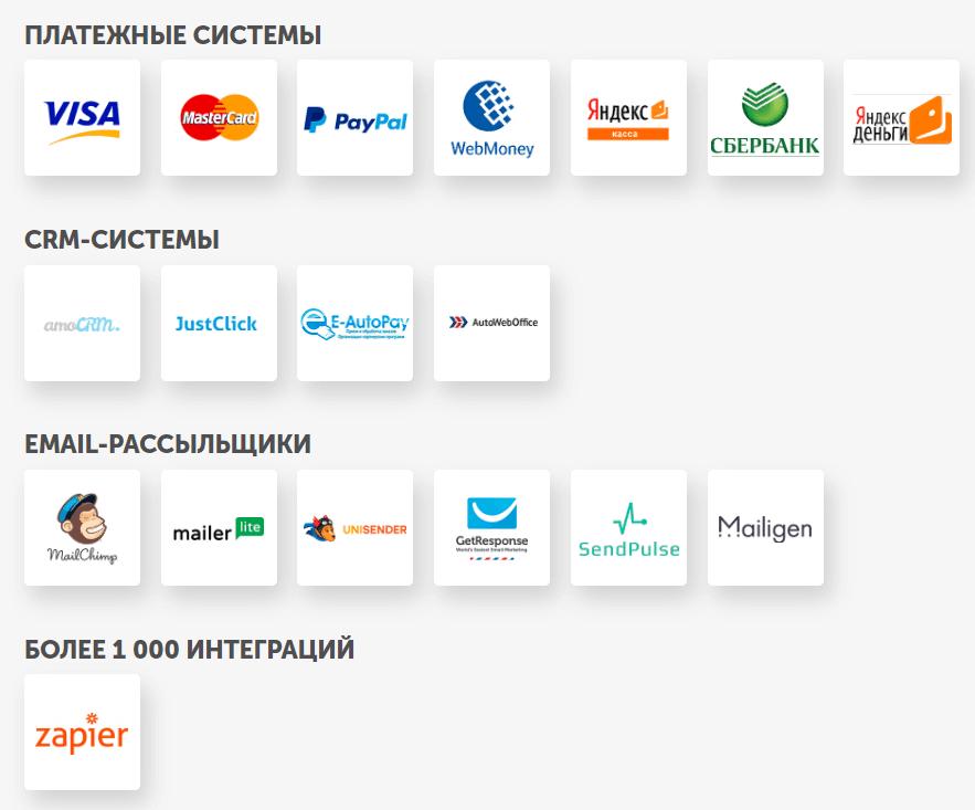 интеграция с платежными системами Антитренинги