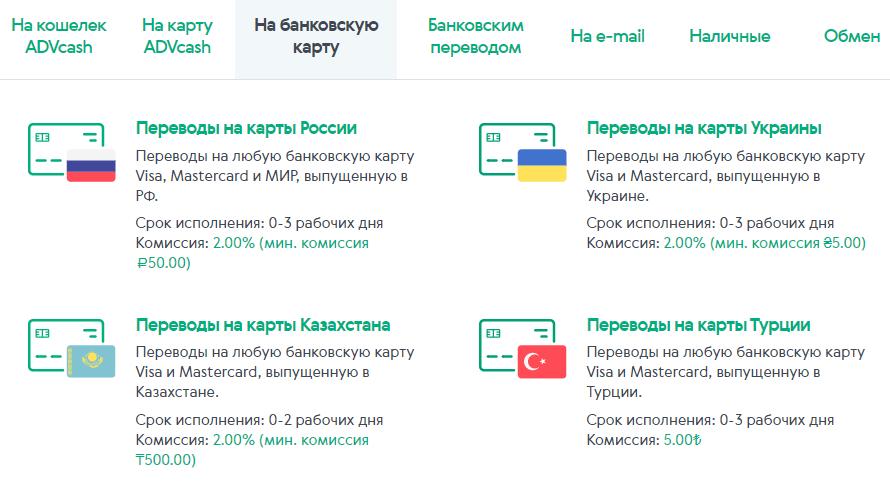 комиссии для перевода на карты России, Украины, Казахстана и Турции